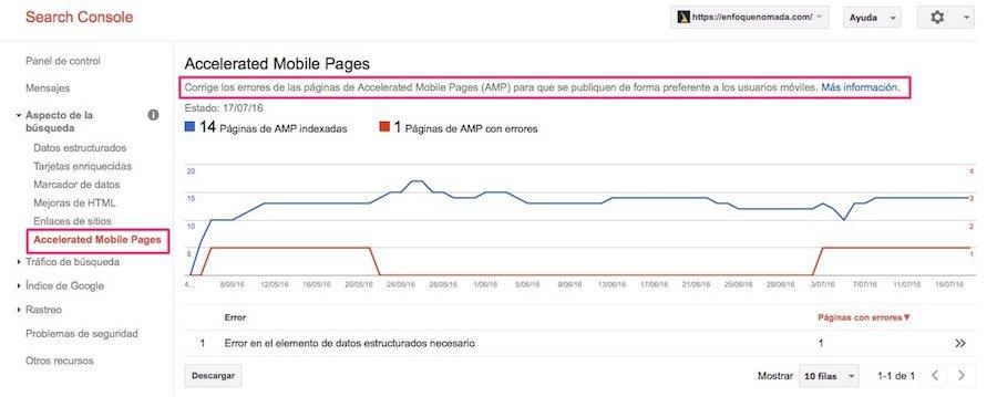 Sección dedicada a AMP en la Search Console de Google Webmaster Tools