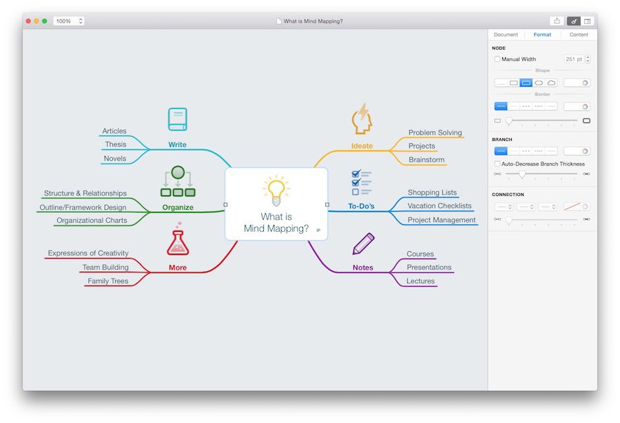 Cómo crea mapas mentales en Mac con MindNode