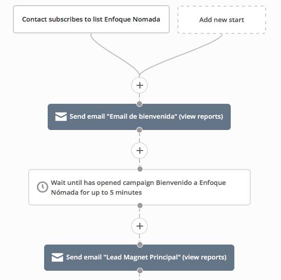 Cómo enviar un email de bienvenida con Active Campaign