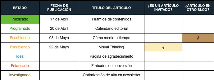 Calendario editorial para un blog con diferentes estados