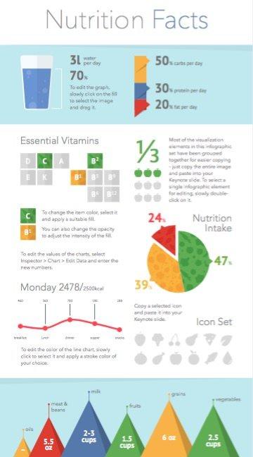 Infografía tipo visualización de datos