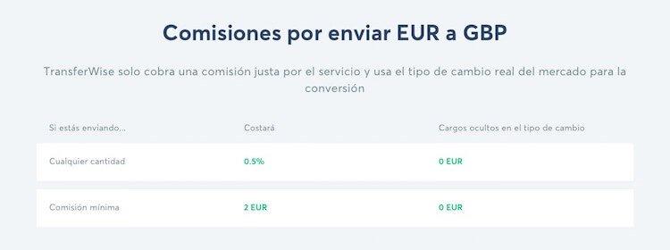 Comisiones por cambiar euro a libra con Transfer Wise