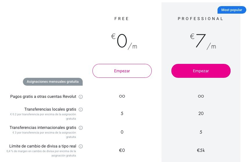 Revolut Business Freelancer