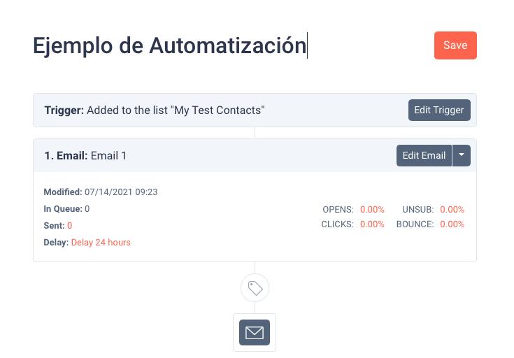 Ejemplo de automatizacion SendFox