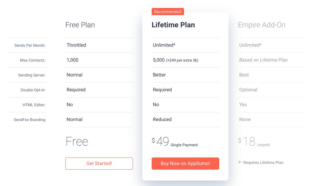 Planes y precio de SendFox